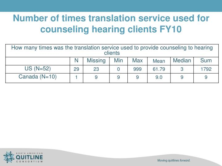 Number of times translation service used for counseling hearing clients FY10
