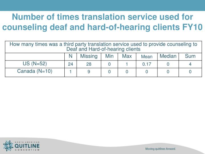Number of times translation service used for counseling deaf and hard-of-hearing clients FY10