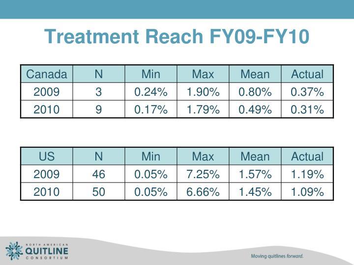 Treatment Reach FY09-FY10