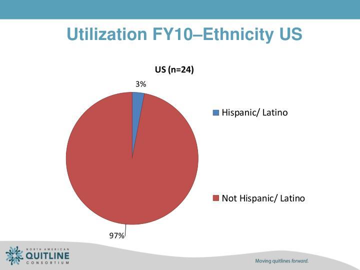 Utilization FY10–Ethnicity US