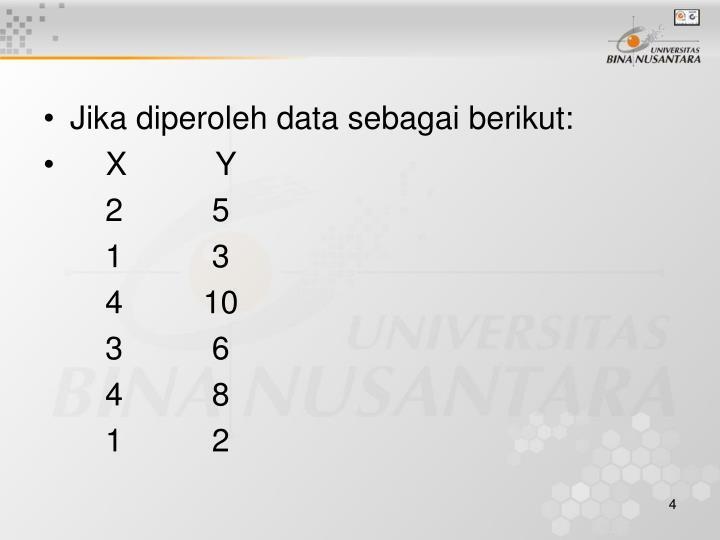 Jika diperoleh data sebagai berikut: