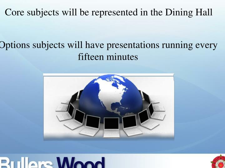 Options subjects will have presentations running every fifteen minutes