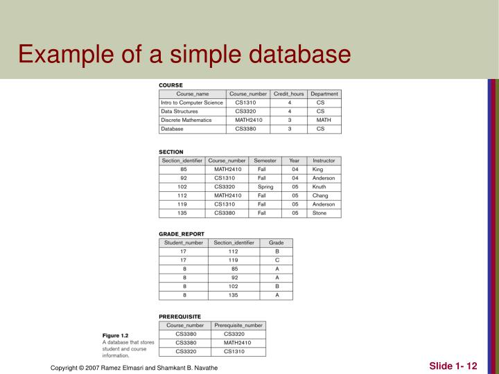 Example of a simple database