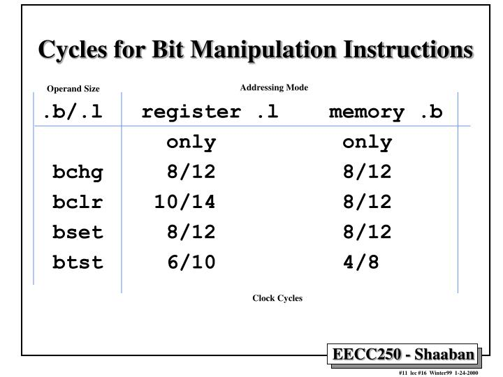 Cycles for Bit Manipulation Instructions