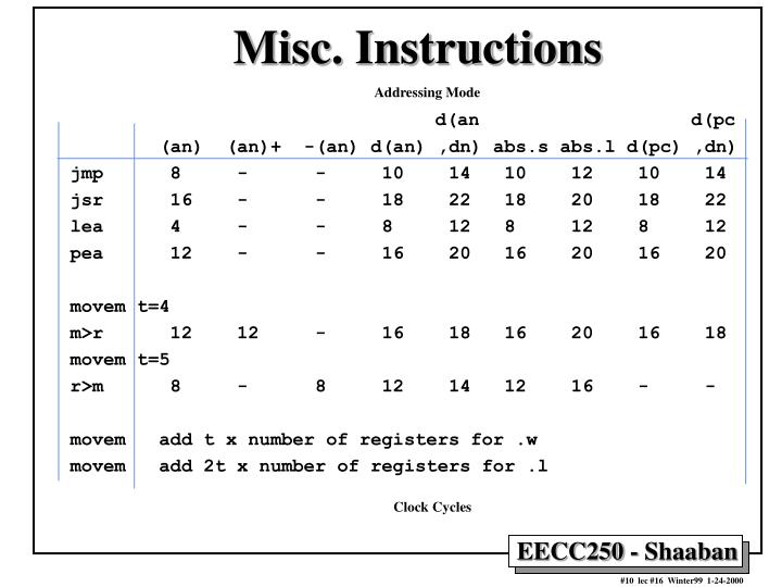 Misc. Instructions
