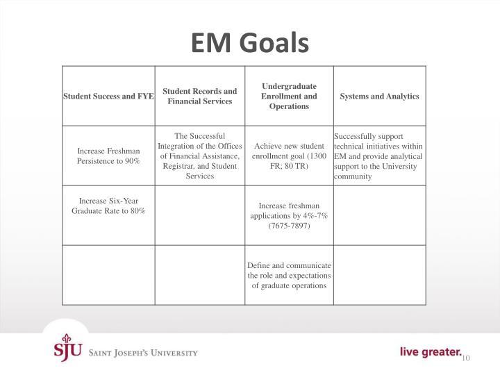 EM Goals