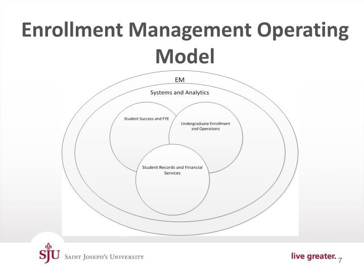 Enrollment Management Operating Model