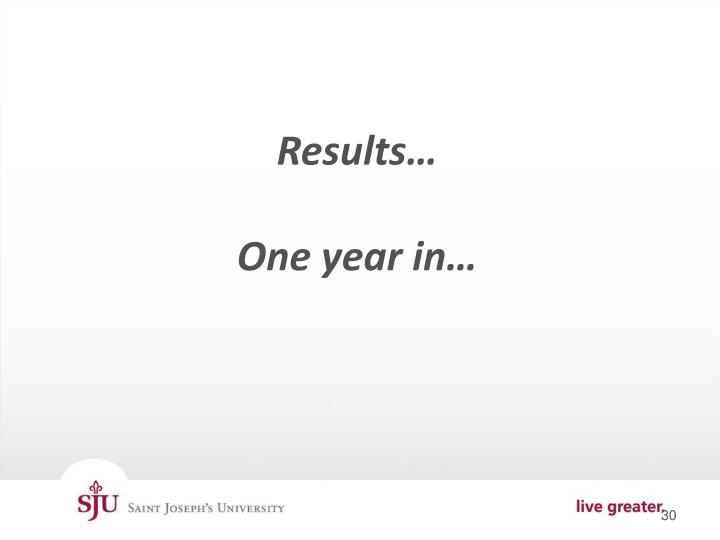 Results…