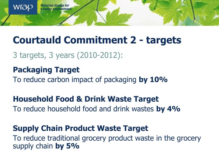 Courtauld Commitment 2 - targets