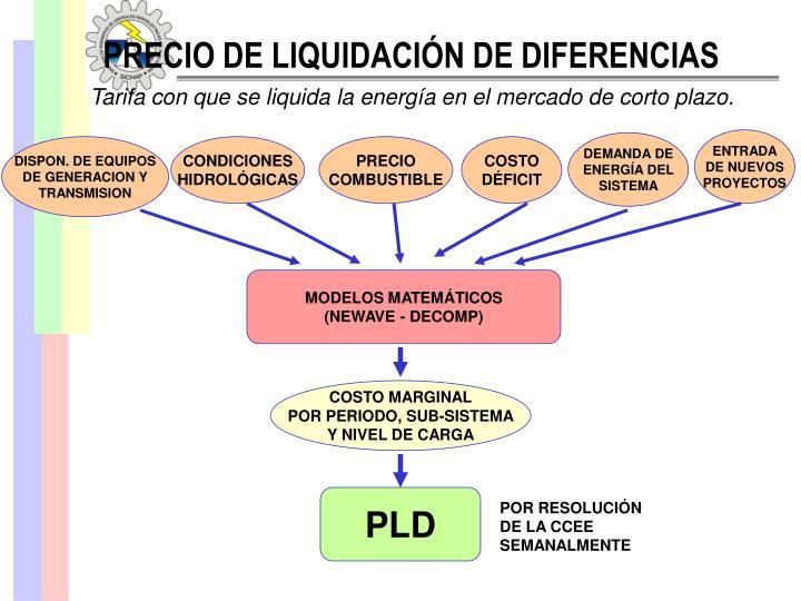 PRECIO DE LIQUIDACIÓN DE DIFERENCIAS