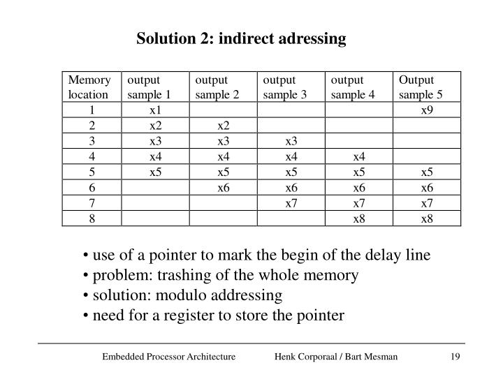 Solution 2: indirect adressing