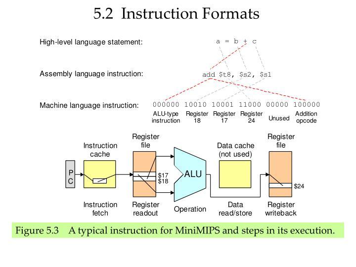 5.2  Instruction Formats