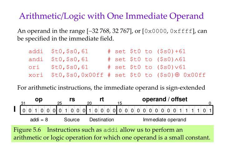 Arithmetic/Logic with One Immediate Operand