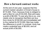 how a forward contract works1
