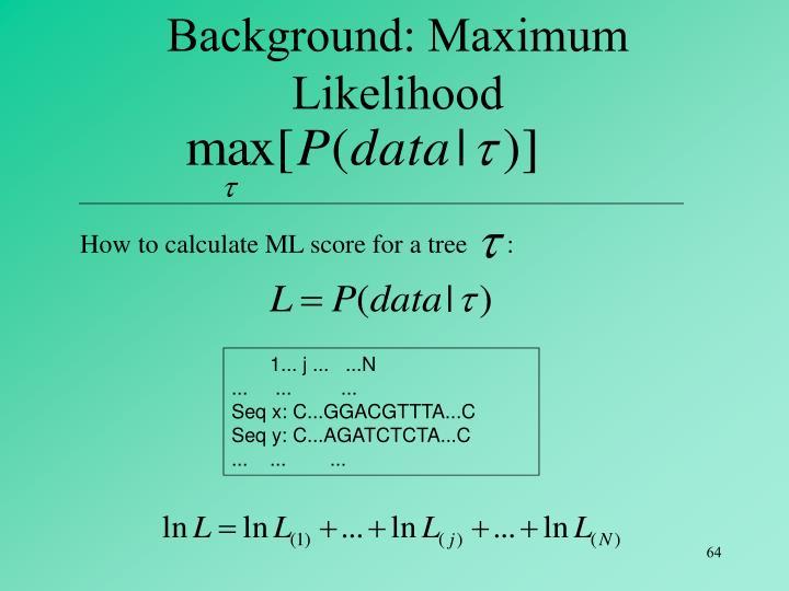 Background: Maximum Likelihood