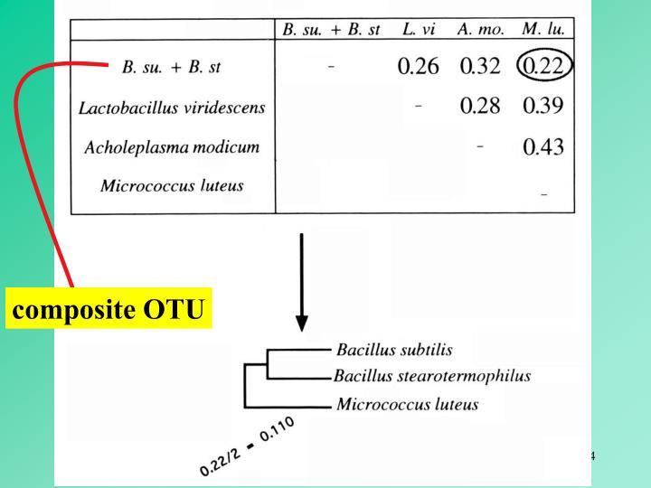 composite OTU