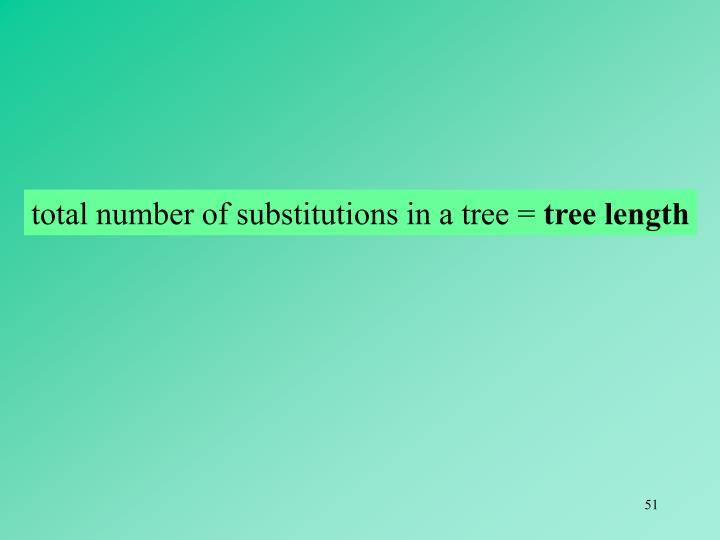 total number of substitutions in a tree =