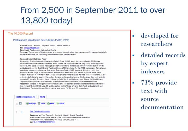 From 2,500 in September 2011 to over 13,800 today!