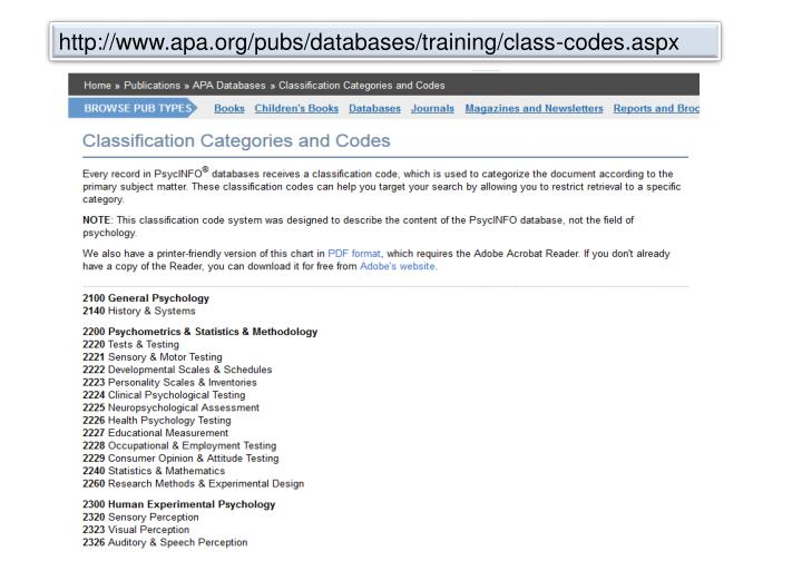 http://www.apa.org/pubs/databases/training/class-codes.aspx