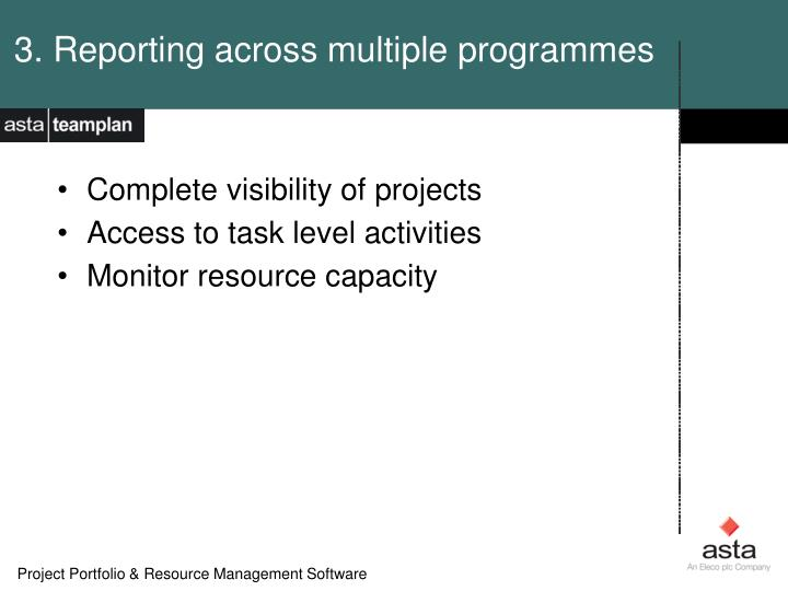 3. Reporting across multiple programmes