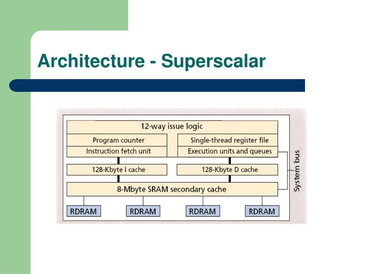 Architecture - Superscalar