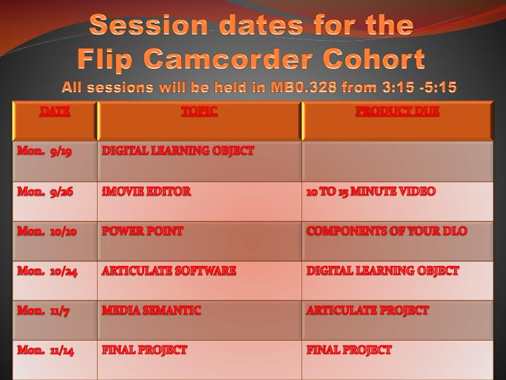 Session dates for the