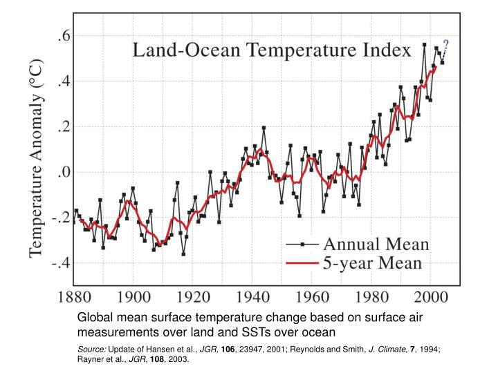 Global mean surface temperature change based on surface air measurements over land and SSTs over ocean