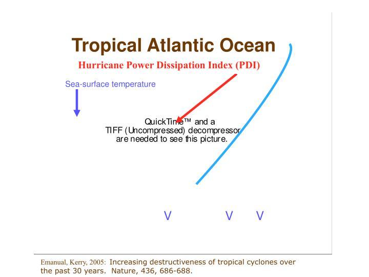 Tropical Atlantic Ocean