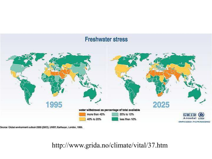 http://www.grida.no/climate/vital/37.htm