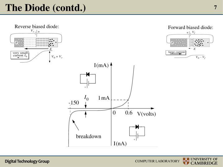 Reverse biased diode: