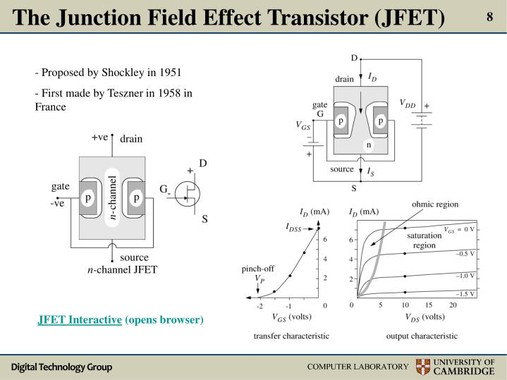 The Junction Field Effect Transistor (JFET)