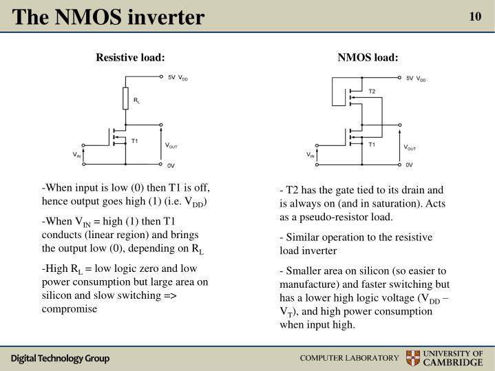 The NMOS inverter