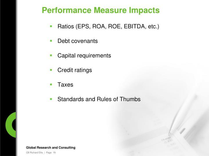 Ratios (EPS, ROA, ROE, EBITDA, etc.)