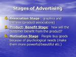 stages of advertising1