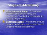stages of advertising2