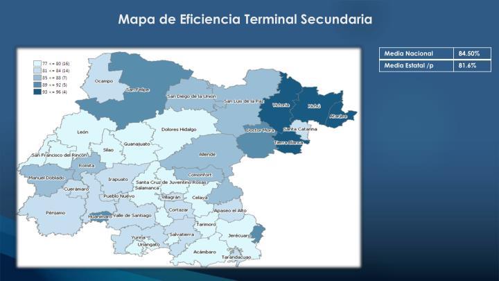 Mapa de Eficiencia Terminal Secundaria