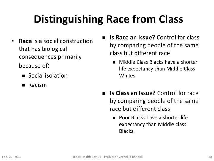 Distinguishing Race from Class