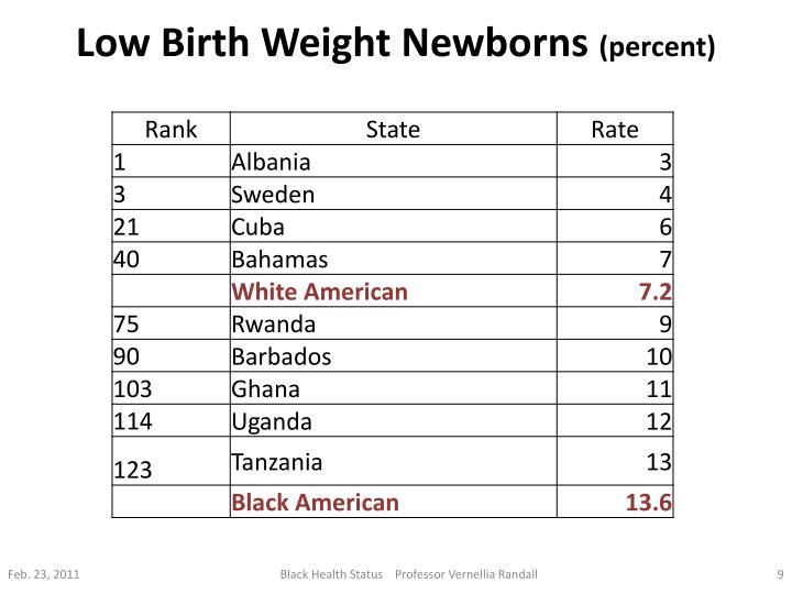Low Birth Weight Newborns