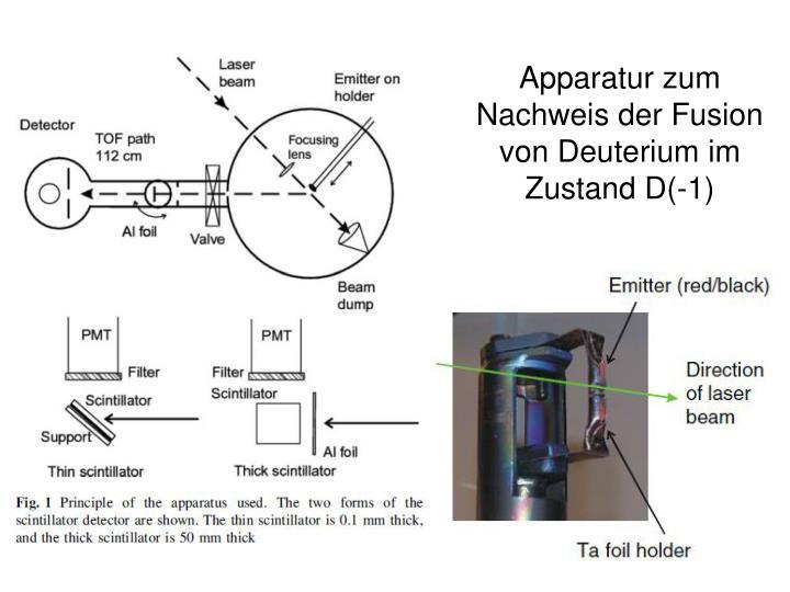 Apparatur zum Nachweis der Fusion von Deuterium im Zustand D(-1)