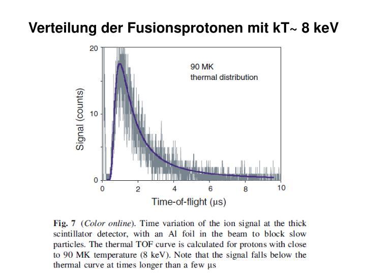 Verteilung der Fusionsprotonen mit kT~ 8 keV