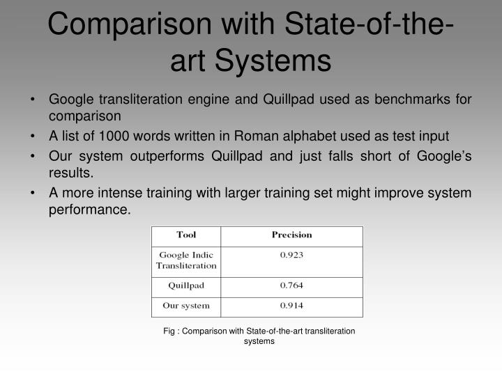 Comparison with State-of-the-art Systems