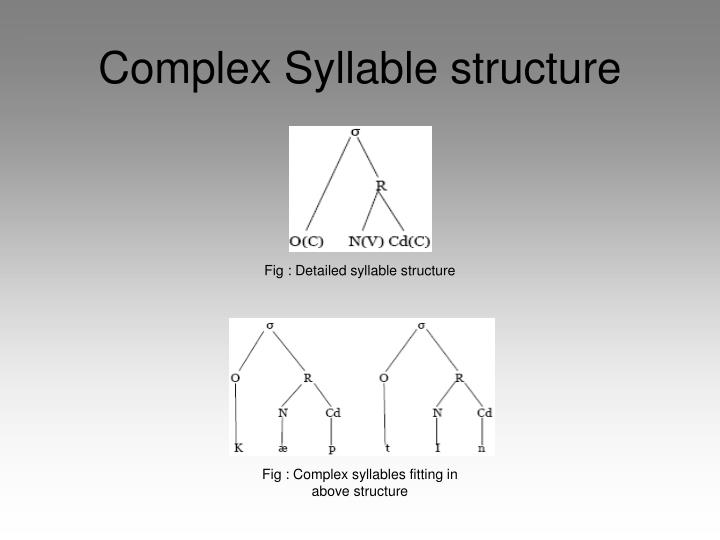 Complex Syllable structure