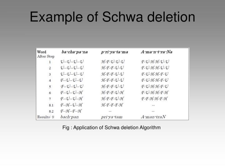 Example of Schwa deletion
