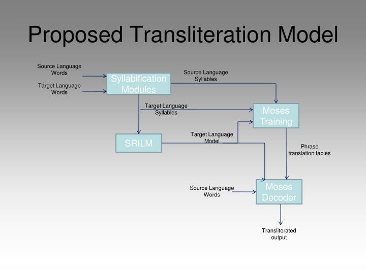 Proposed Transliteration Model
