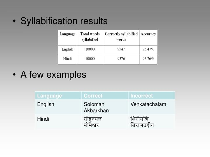 Syllabification results