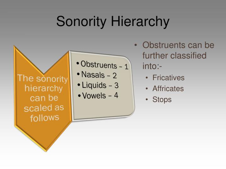 Sonority Hierarchy