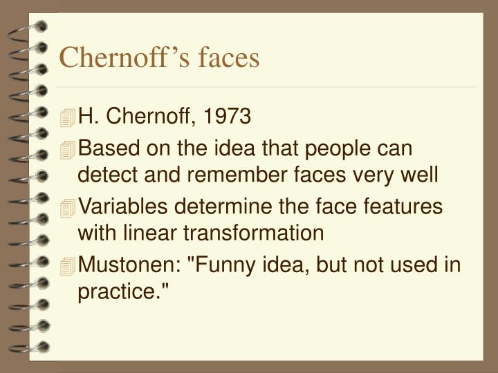 Chernoff's faces