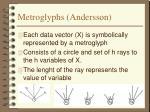 metroglyphs andersson