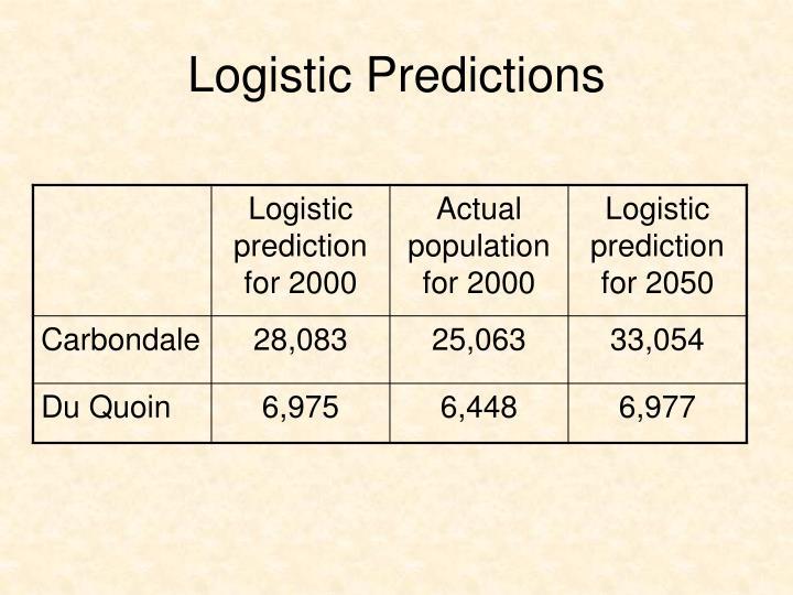 Logistic Predictions