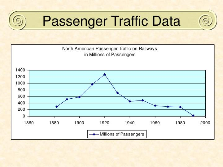 Passenger Traffic Data